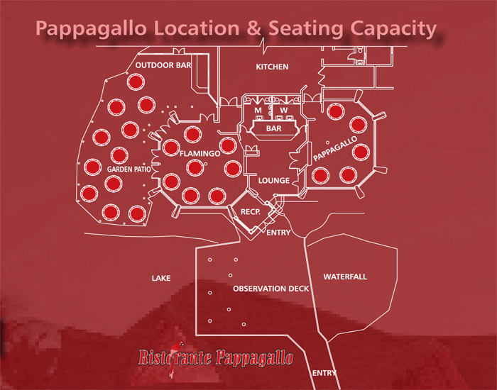 Pappagallo's Map